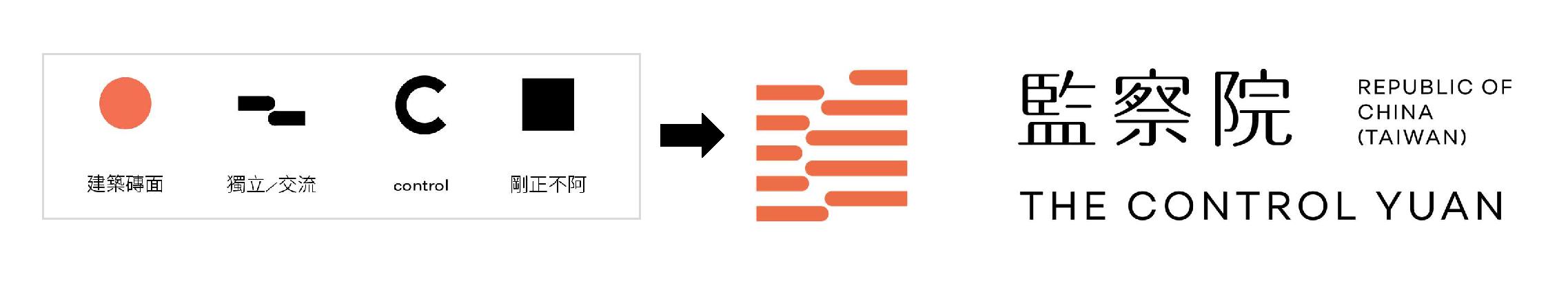 logo組成說明圖