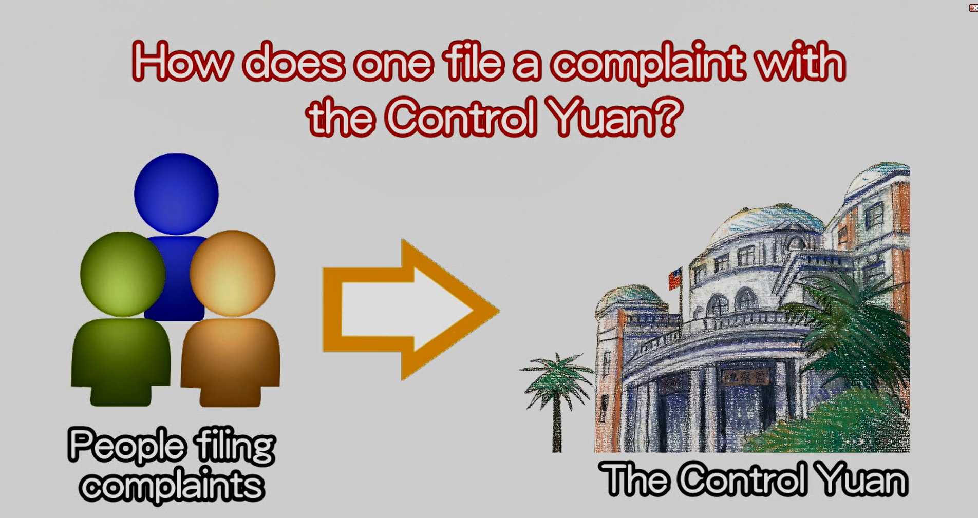 Introduction of the Control Yuan-Student Edition